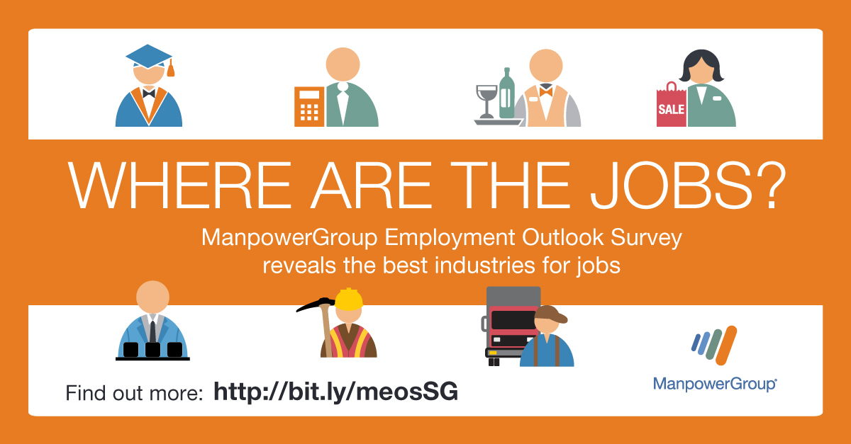 Meos Q3 2019 Where Are The Jobs Linked In